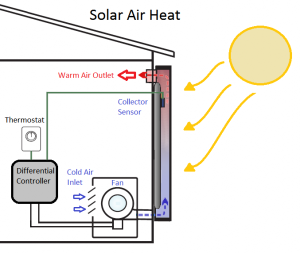 Air-heat-Diagram-21-600x506